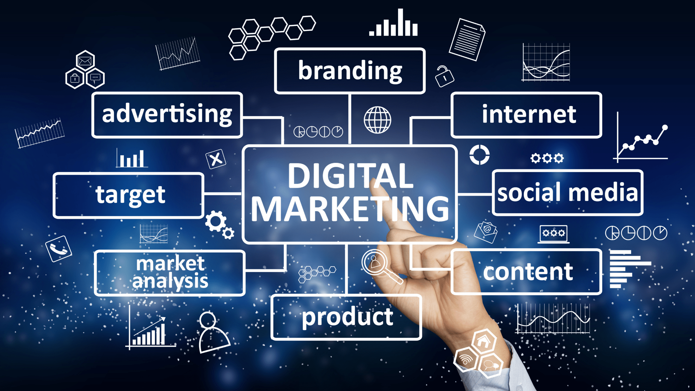Digital Marketing Agency in Secunderabad